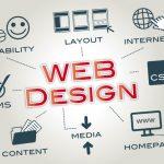 Različite mogućnosti izrade web stranica